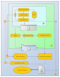 Блок-схема программы.